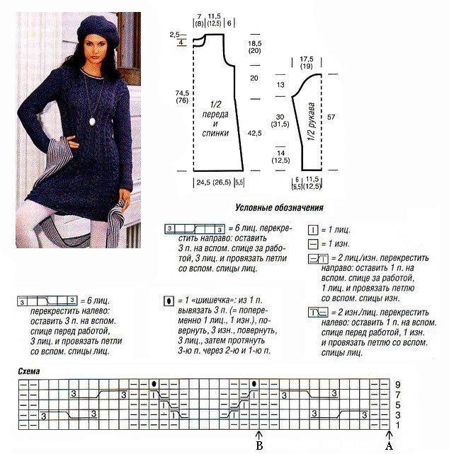 Схемы вязаные платья с описанием и