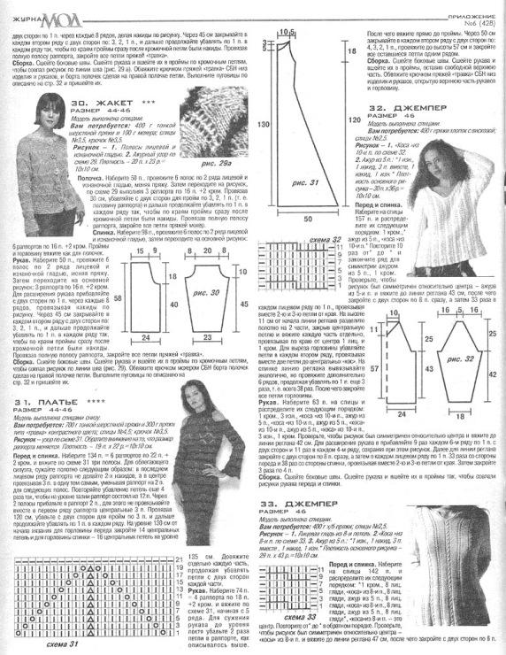Модные вязаные вещи 2018 схемы