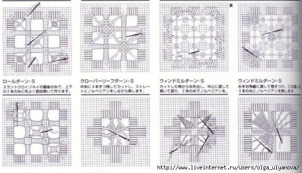 Вышивка хардангер для начинающих схемы 90