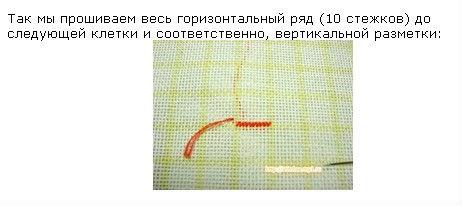 Канва для гобеленовой вышивки 22 с разметкой 77