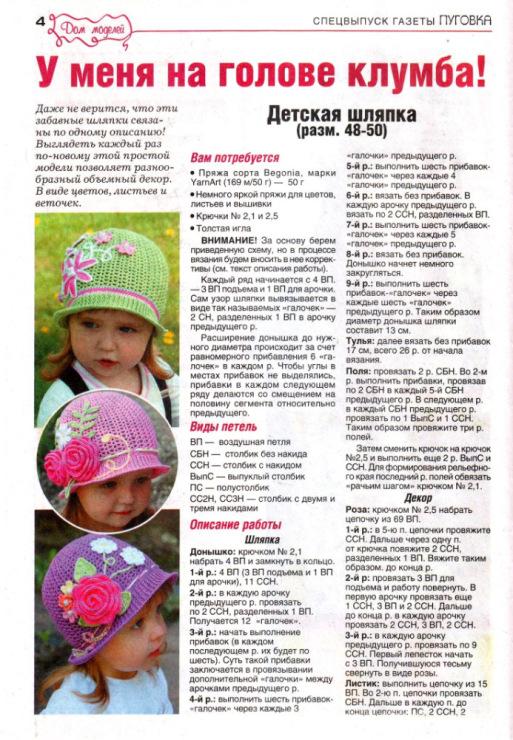 Вязание летние шляпки для девочек 168
