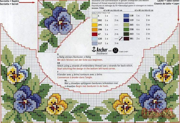 Схемы вышивки крестом анютины глазки для платья