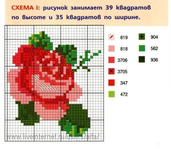 Вышивка крестиком роза маленькая 20