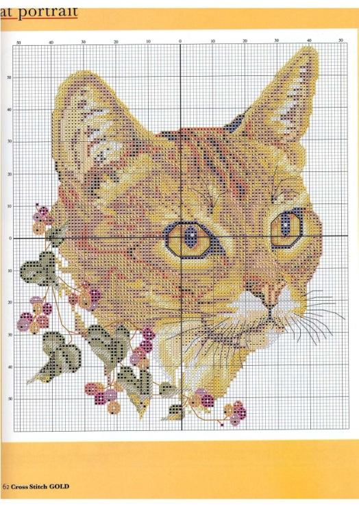 Вышивание крестиком котик