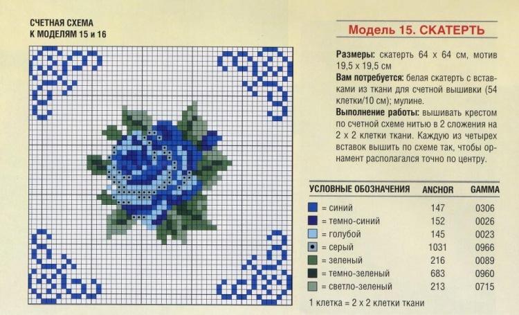 Схема вышивания салфетки крестиком схемы