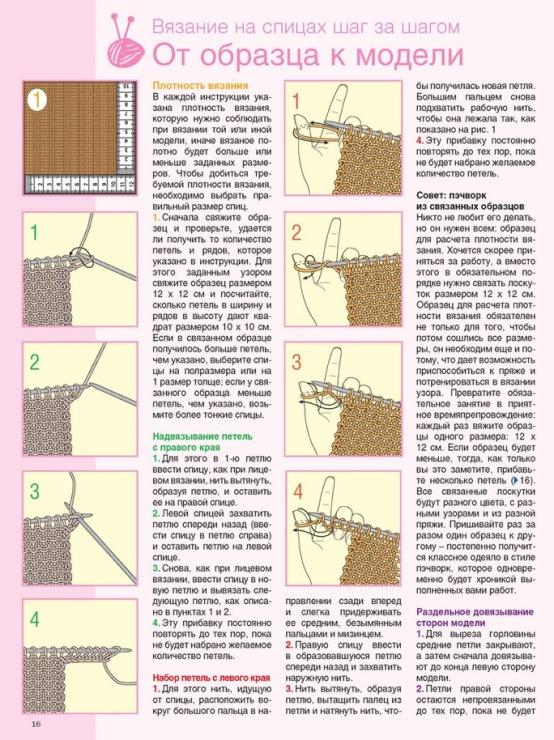 Образец в вязании